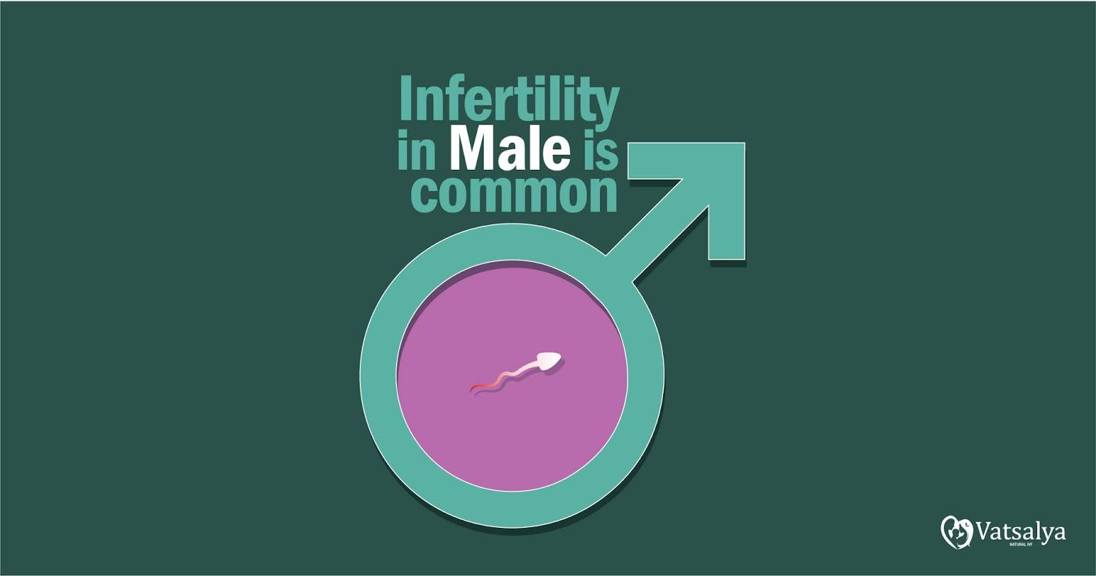 Infertility in Male is Common
